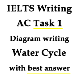 IELTS Writing Task 1: Cycle Diagram on water table the best way to write with strategies; sample answer and bonus tips