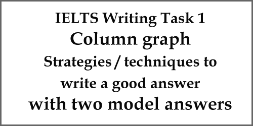 IELTS Writing Task 1: Column graph writing strategies with model answer