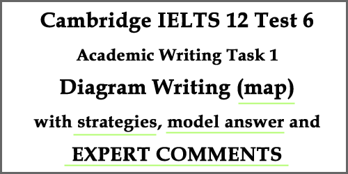 IELTS AC Writing Task 1 diagram: Cambridge 12 Test 6, two maps of Islip town with strategies, model answer and expert comments