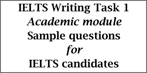 IELTS Academic Writing Task 1: Sample questions for practice