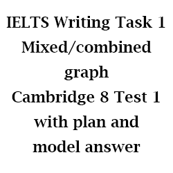 IELTS Academic Writing Task 1: writing a mixed/combined/multiple graph; Cambridge 8 Test 1; pie chart and table on land degradation; with plan and model answer