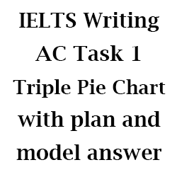 IELTS Academic Writing Task 1: Cambridge 8 Test 2; triple pie chart on UK school spending; with plan and model answer