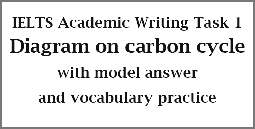 IELTS Academic Writing Task 1: Cycle diagram on movement on carbon on the earth; with model answer and vocabulary practice