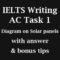 IELTS Academic Writing Task 1: diagram on electricity generation by solar panels for a house; with bonus tips and a model answer
