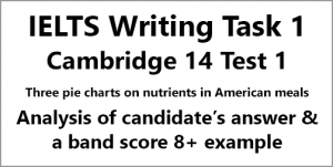 IELTS Writing Task 1: Cambridge 14 Test 1, three pie charts; analysis of candidate's answer, strategies & a band 8+ sample answer