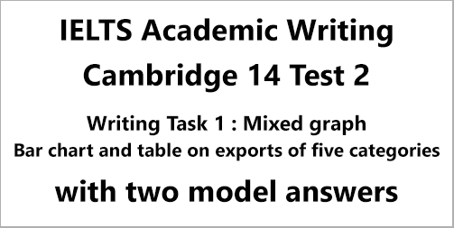 Academic IELTS Writing Task 1: Cambridge 14 Test 2; combined / mixed graph; a bar chart and a table on exports of five items; with two model answers and tips