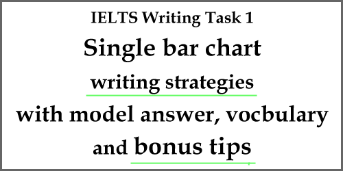 IELTS Writing Task 1: Single bar chart, writing strategies with model answer, vocabulary and bonus tips