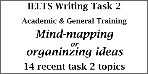 IELTS Writing Task 2: 14 Task 2 topics with top / best ideas for writing/ mind-maps/ organised ideas; for both AC & GT