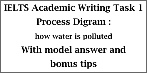 IELTS Academic Writing Task 1: Diagram writing; how water is polluted; with bonus tips and model answer