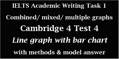 IELTS Academic Writing Task 1: Cambridge 4 Test 4; combined/mixed/multiple graphs on visits to and from UK; with methods and model answer
